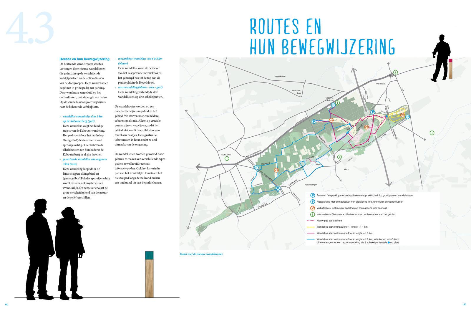 Kempense heuvelrug - spread